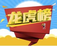 龙虎榜解读:机构/游资今日买入华能水电、英科医疗、雪人股份[21/04/12]