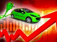 当前如何看待新能源汽车产业链